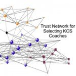 Organizational Network Analysis Now Available