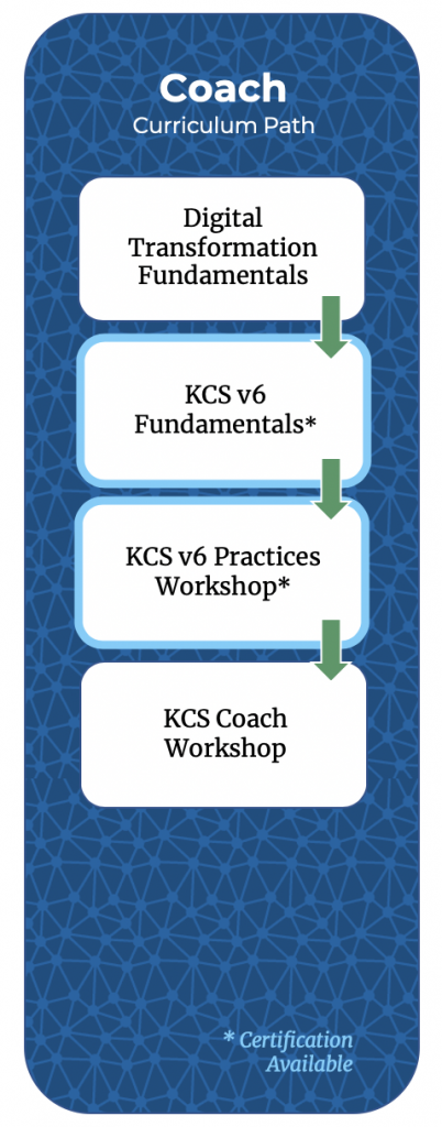 KCS Coach Curriculum Path