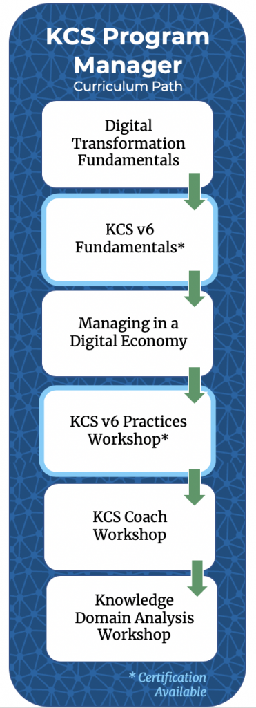 KCS Program Manager Curriculum Path